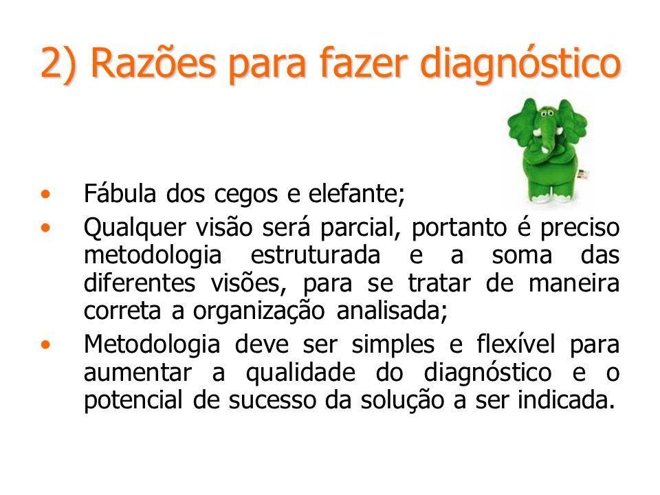 2) Razões para fazer diagnóstico