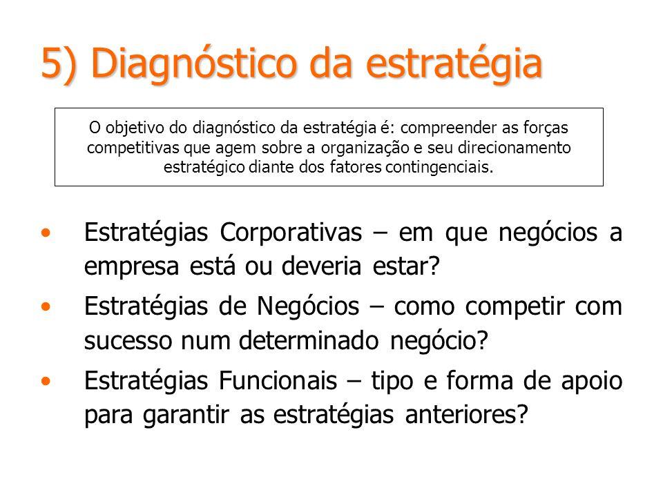 5) Diagnóstico da estratégia