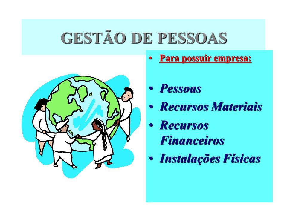GESTÃO DE PESSOAS Pessoas Recursos Materiais Recursos Financeiros