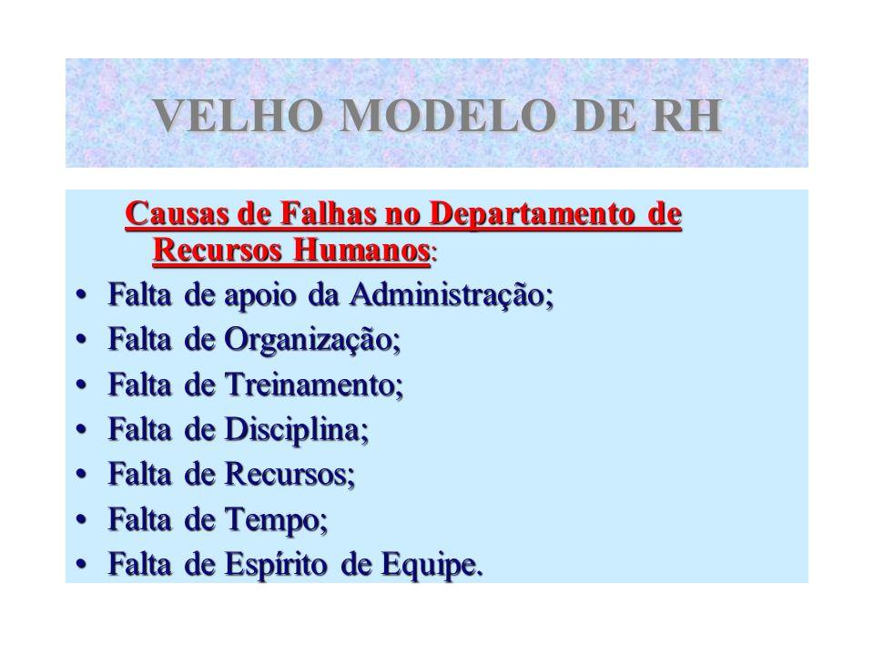 VELHO MODELO DE RH Causas de Falhas no Departamento de Recursos Humanos: Falta de apoio da Administração;