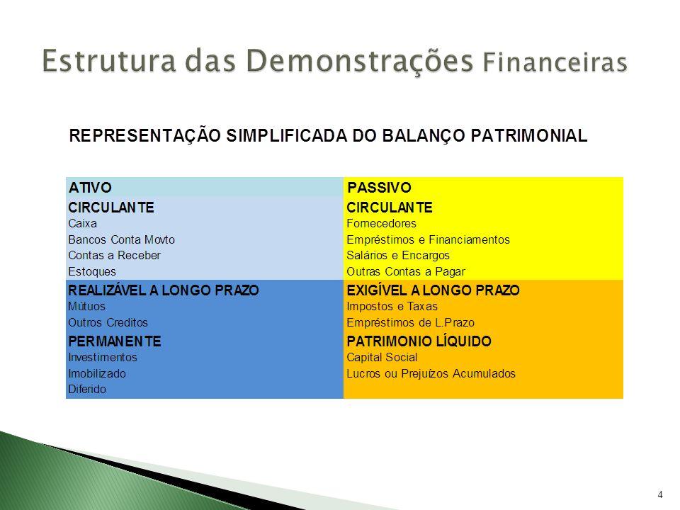 Estrutura das Demonstrações Financeiras