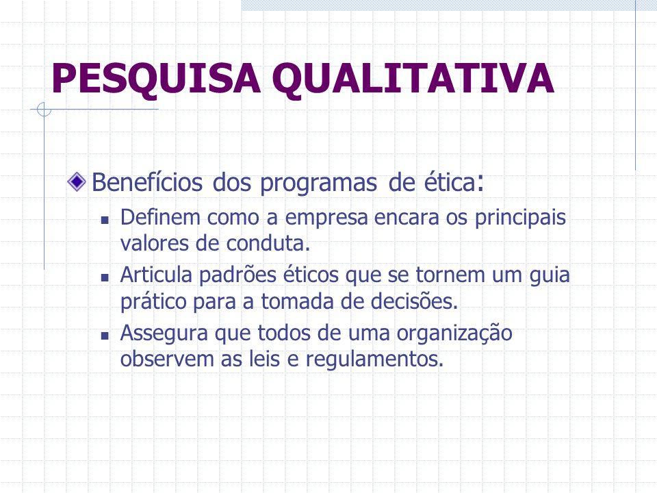 PESQUISA QUALITATIVA Benefícios dos programas de ética: