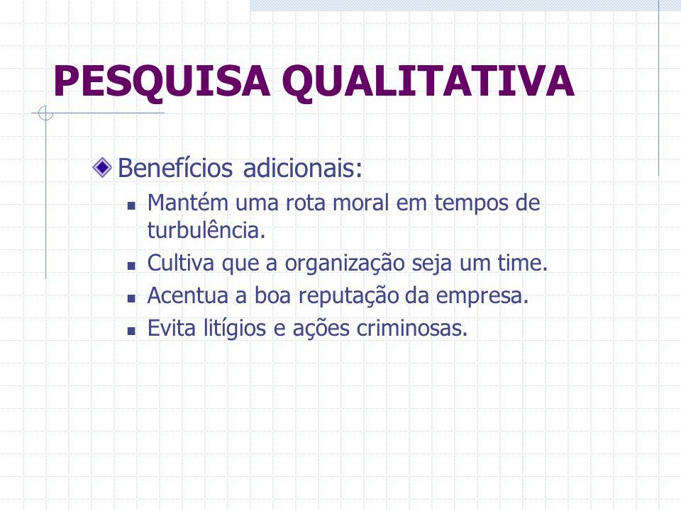 PESQUISA QUALITATIVA Benefícios adicionais: