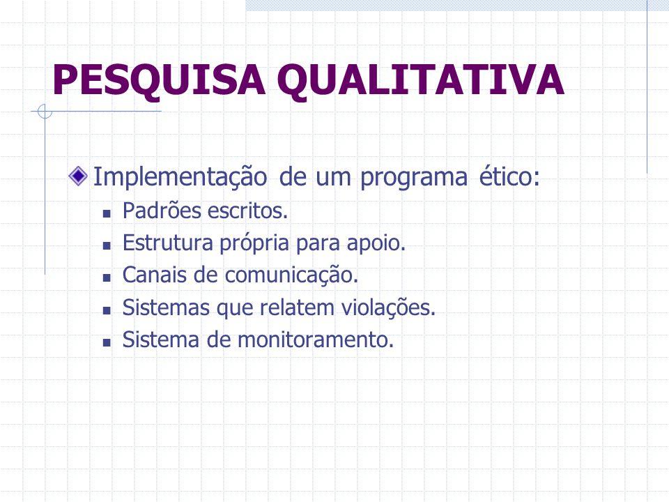 PESQUISA QUALITATIVA Implementação de um programa ético: