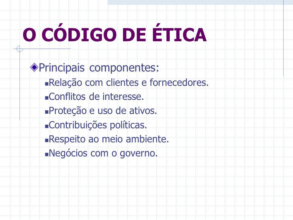 O CÓDIGO DE ÉTICA Principais componentes: