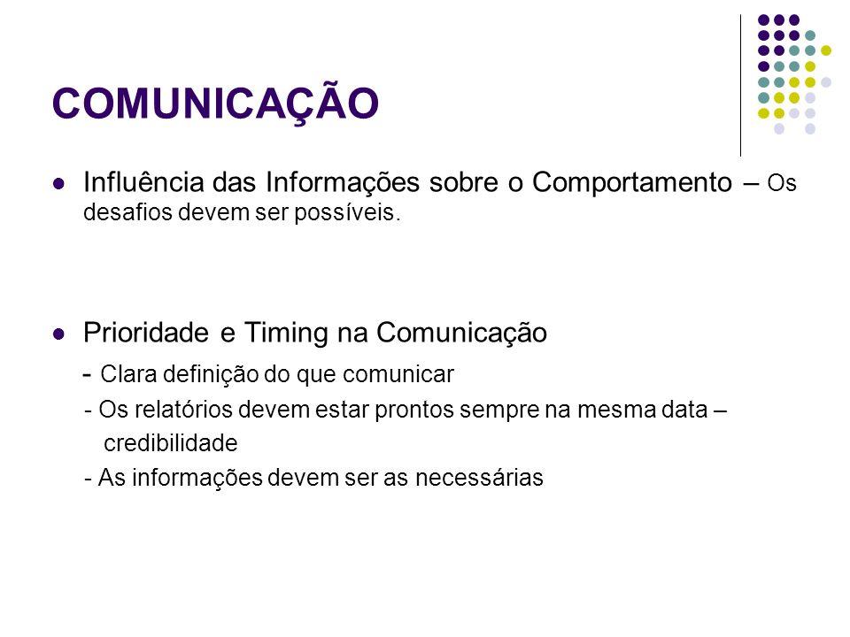 COMUNICAÇÃO Influência das Informações sobre o Comportamento – Os desafios devem ser possíveis. Prioridade e Timing na Comunicação.