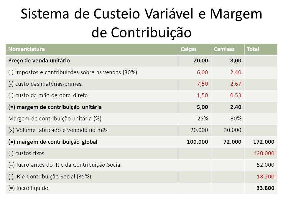 Sistema de Custeio Variável e Margem de Contribuição