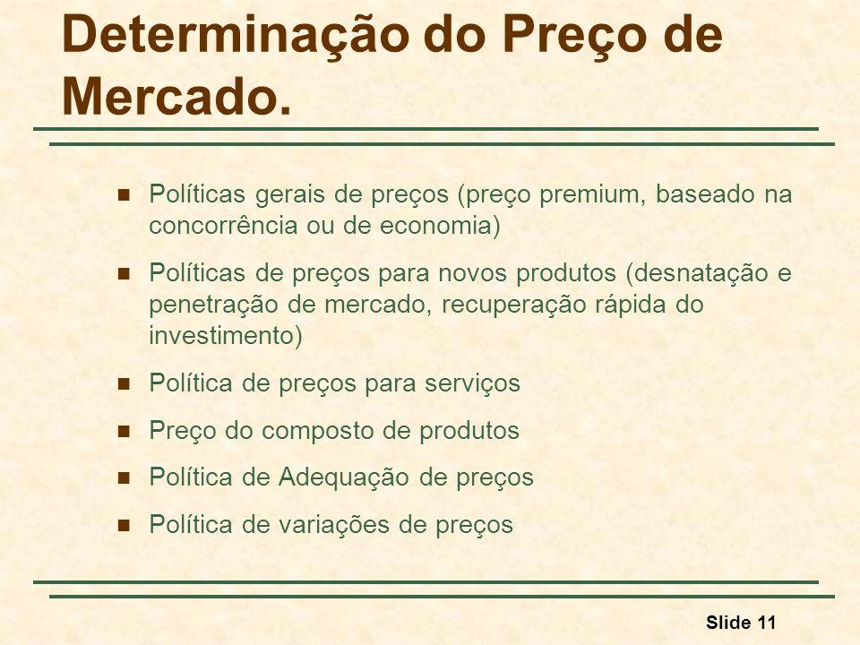 Determinação do Preço de Mercado.