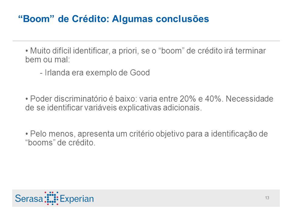 Boom de Crédito: Algumas conclusões