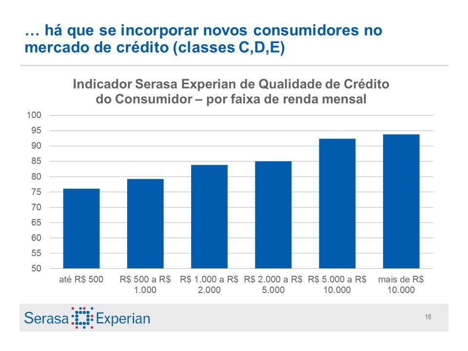 … há que se incorporar novos consumidores no mercado de crédito (classes C,D,E)