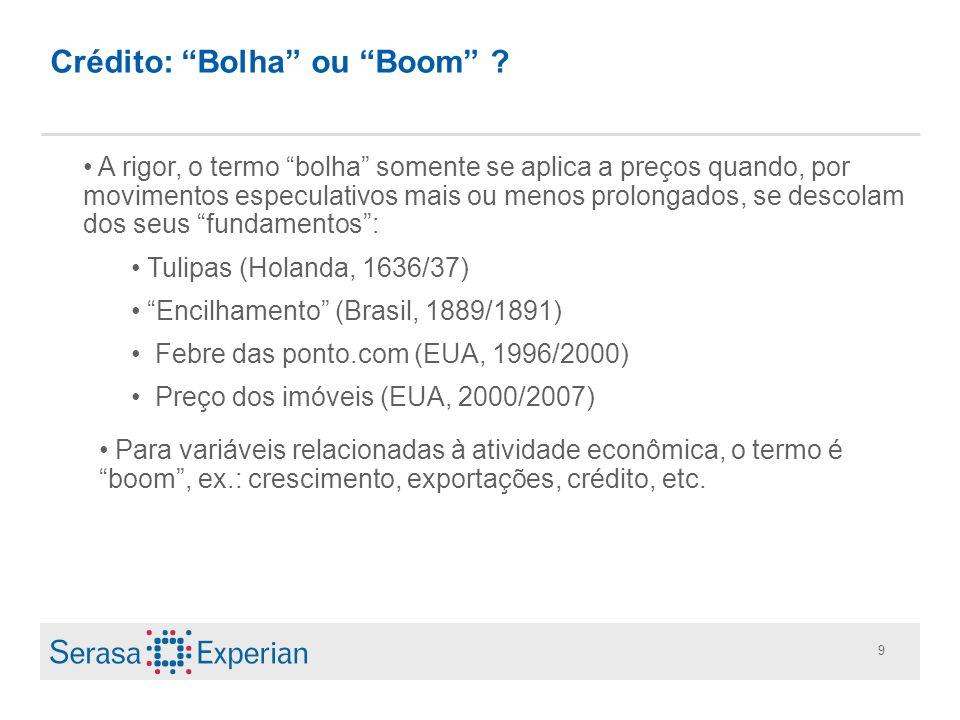 Crédito: Bolha ou Boom