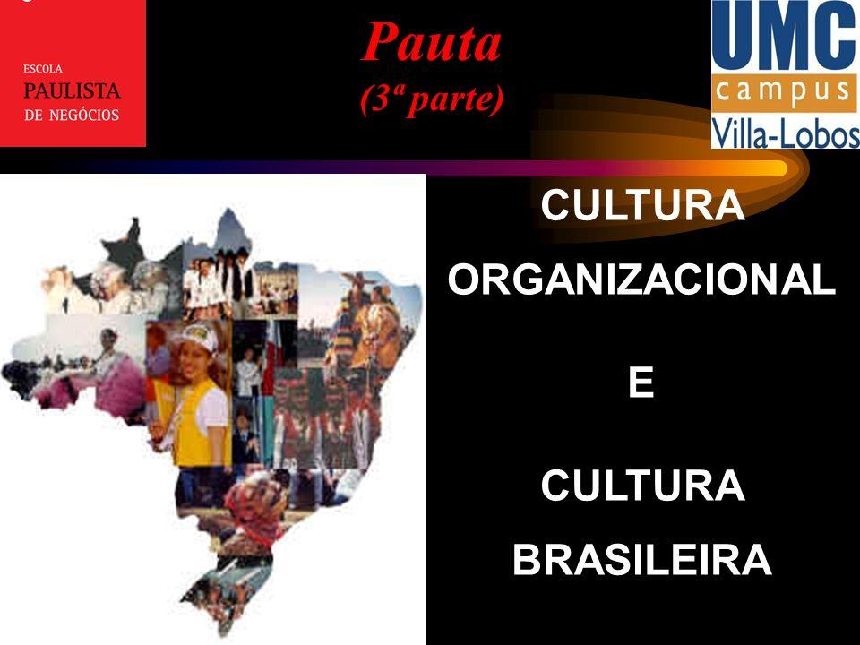 Pauta (3ª parte) CULTURA ORGANIZACIONAL E BRASILEIRA