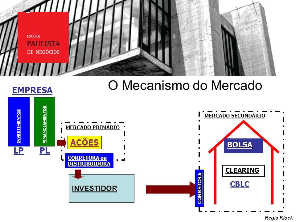 O Mecanismo do Mercado EMPRESA AÇÕES LP PL BOLSA INVESTIDOR CBLC