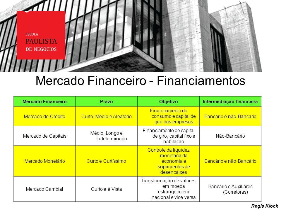 Intermediação financeira