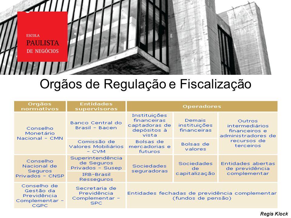 Orgãos de Regulação e Fiscalização