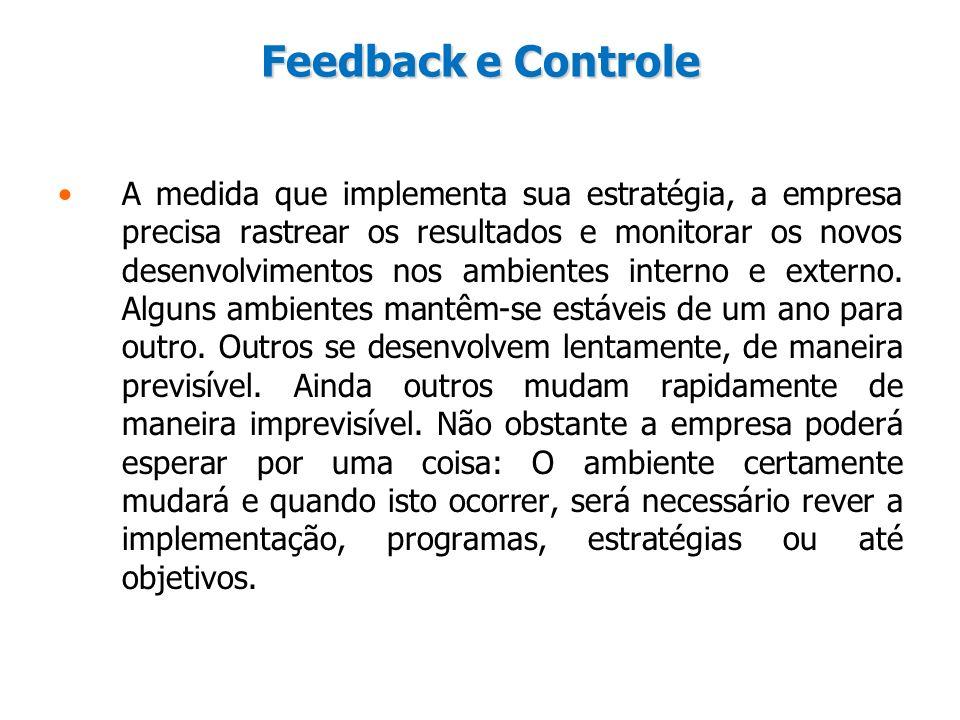 Feedback e Controle