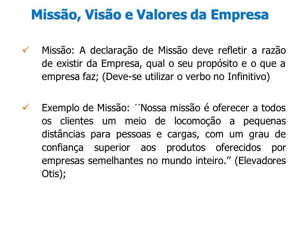 Missão, Visão e Valores da Empresa