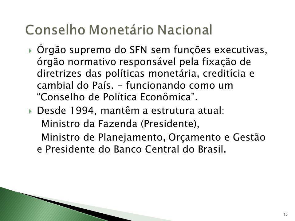 Conselho Monetário Nacional