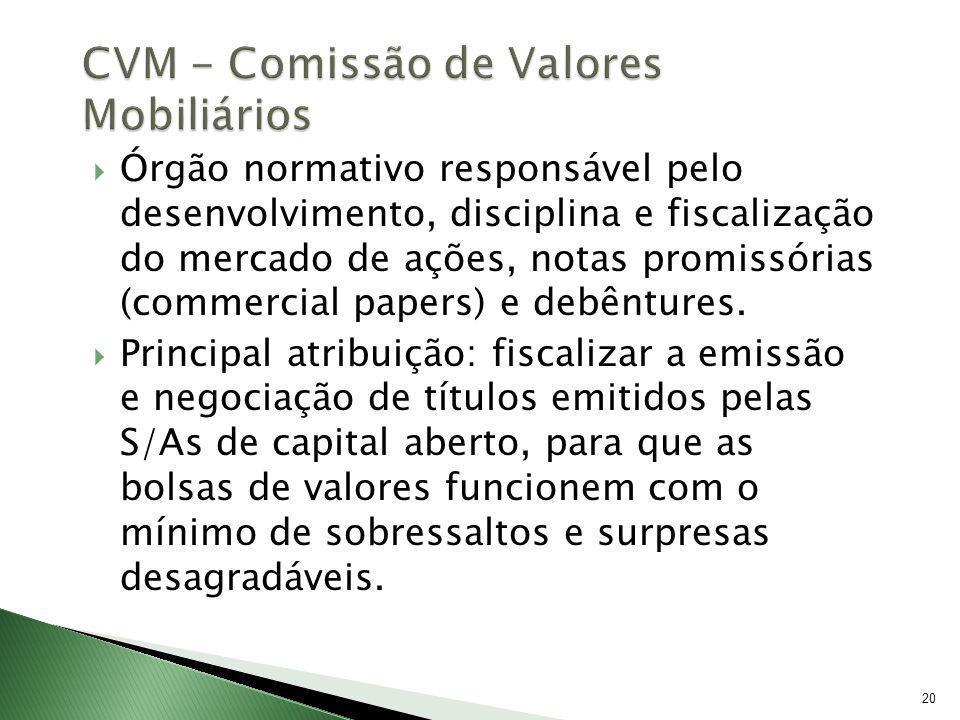 CVM - Comissão de Valores Mobiliários