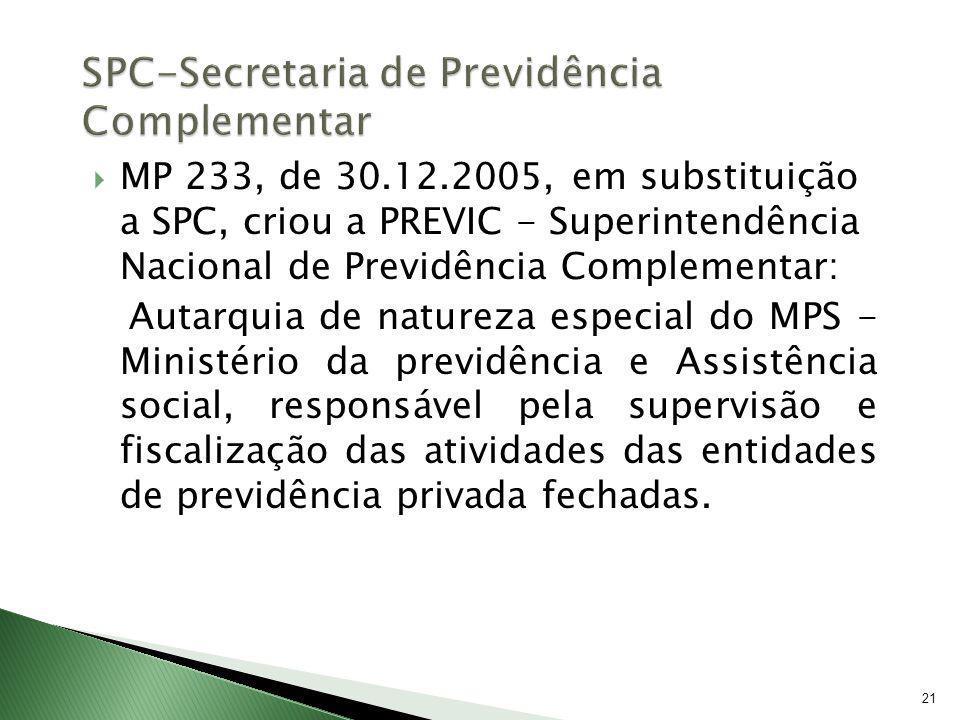 SPC-Secretaria de Previdência Complementar