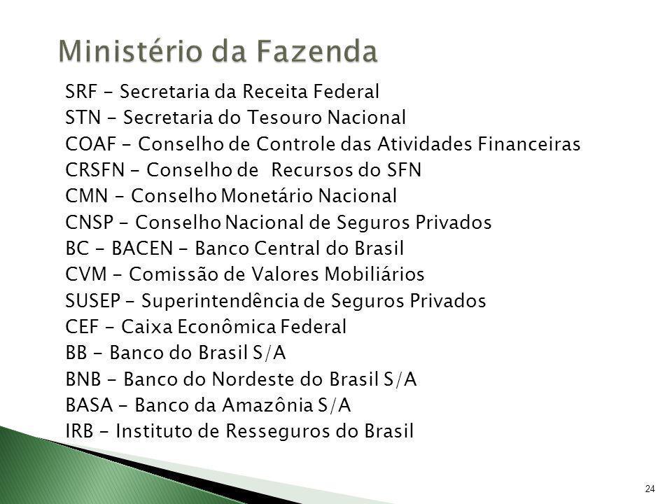 Ministério da Fazenda SRF - Secretaria da Receita Federal