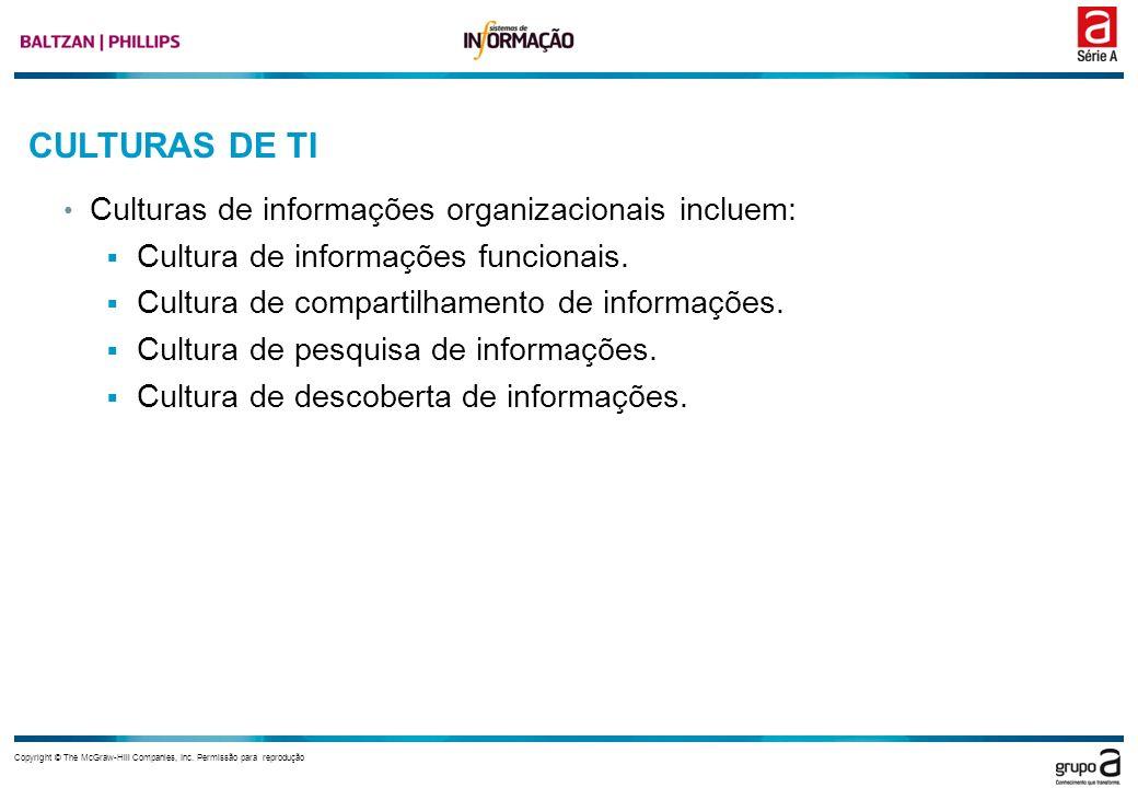 CULTURAS DE TI Culturas de informações organizacionais incluem: