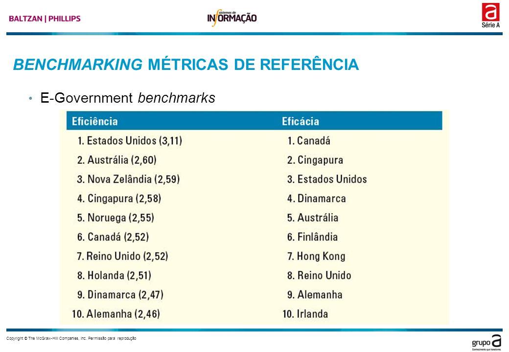 BENCHMARKING MÉTRICAS DE REFERÊNCIA