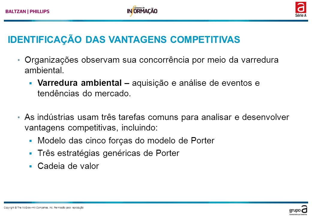 IDENTIFICAÇÃO DAS VANTAGENS COMPETITIVAS