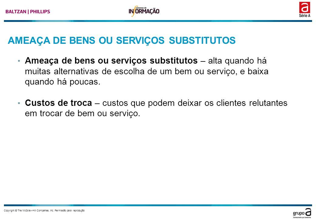 AMEAÇA DE BENS OU SERVIÇOS SUBSTITUTOS