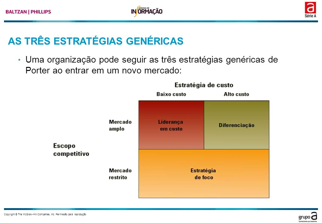 AS TRÊS ESTRATÉGIAS GENÉRICAS