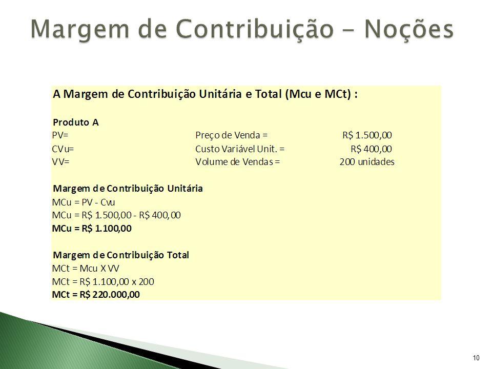 Margem de Contribuição - Noções