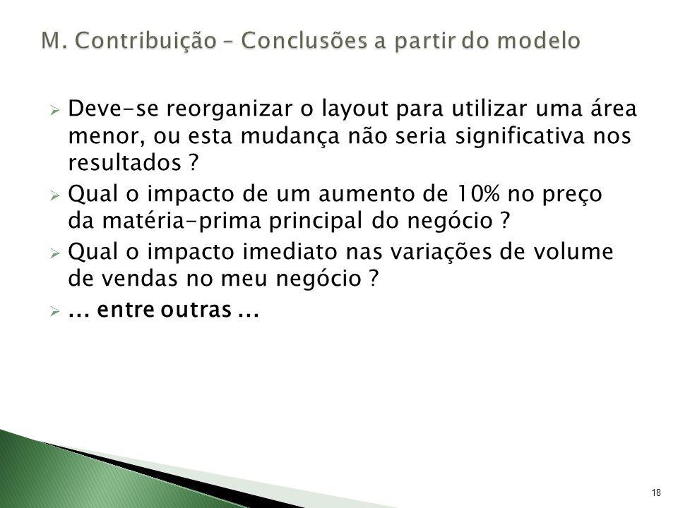 M. Contribuição – Conclusões a partir do modelo