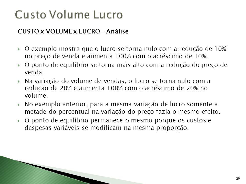 Custo Volume Lucro CUSTO x VOLUME x LUCRO – Análise