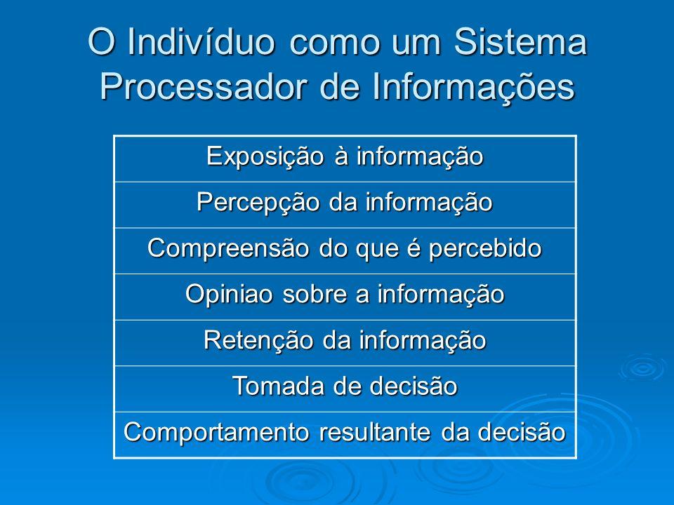 O Indivíduo como um Sistema Processador de Informações