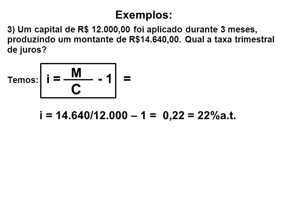 C i = 14.640/12.000 – 1 = 0,22 = 22%a.t. M Exemplos: