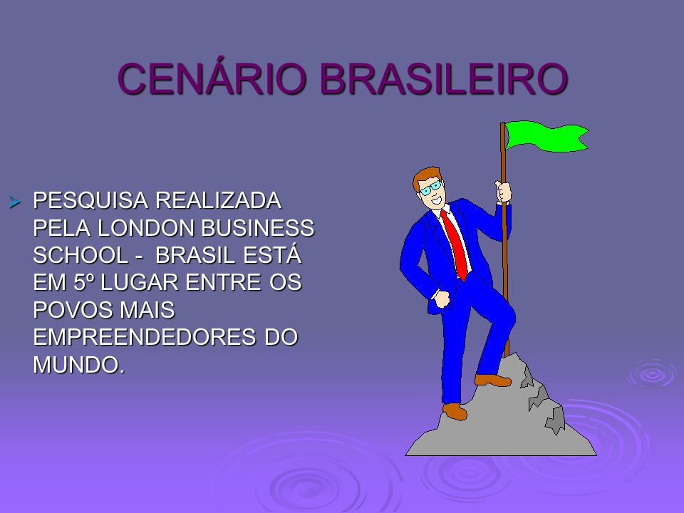 CENÁRIO BRASILEIROPESQUISA REALIZADA PELA LONDON BUSINESS SCHOOL - BRASIL ESTÁ EM 5º LUGAR ENTRE OS POVOS MAIS EMPREENDEDORES DO MUNDO.