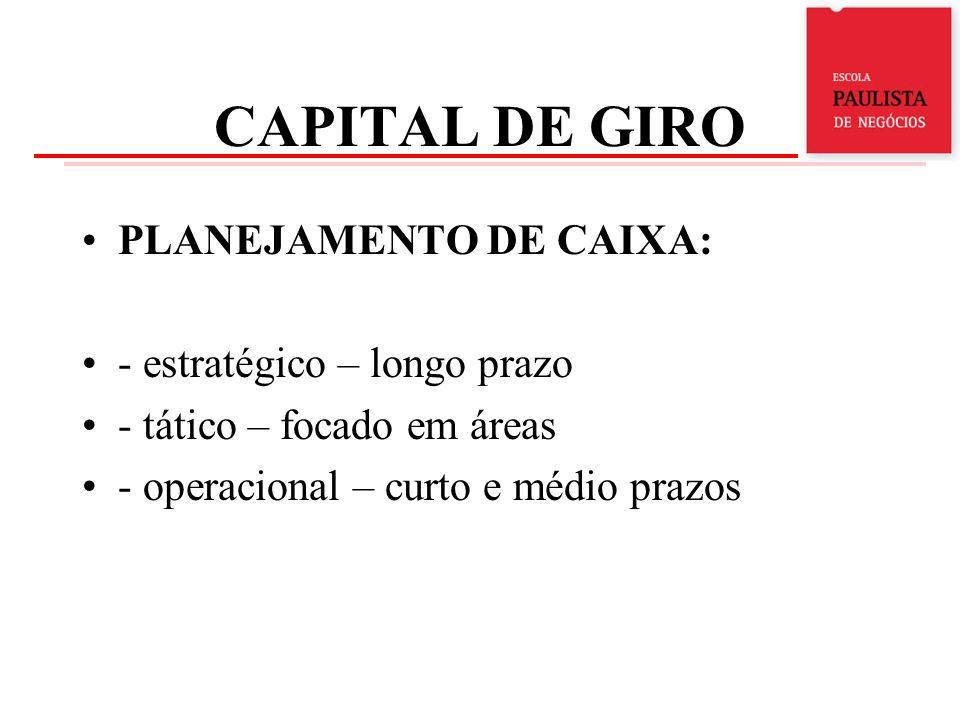 CAPITAL DE GIRO PLANEJAMENTO DE CAIXA: - estratégico – longo prazo
