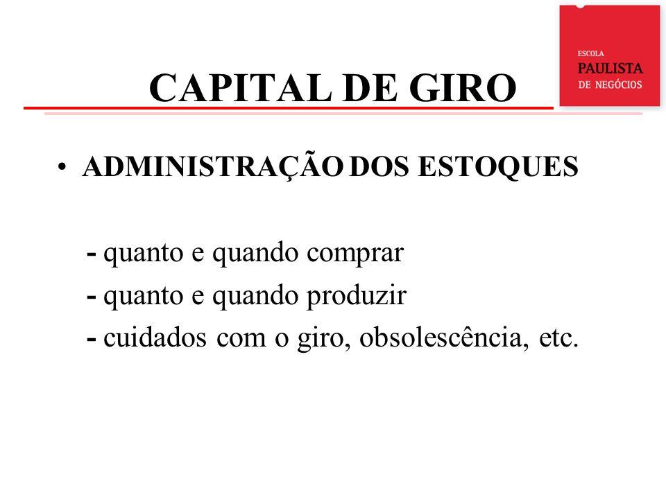 CAPITAL DE GIRO ADMINISTRAÇÃO DOS ESTOQUES - quanto e quando comprar