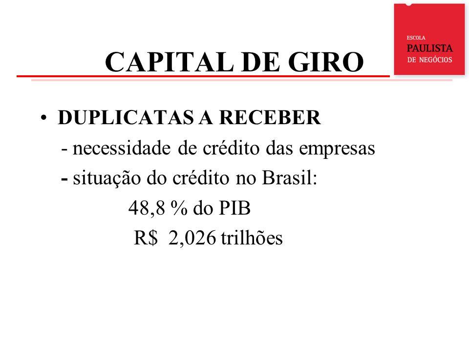 CAPITAL DE GIRO DUPLICATAS A RECEBER
