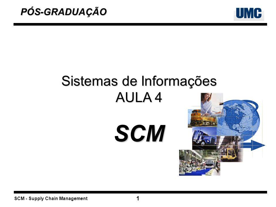 Sistemas de Informações AULA 4