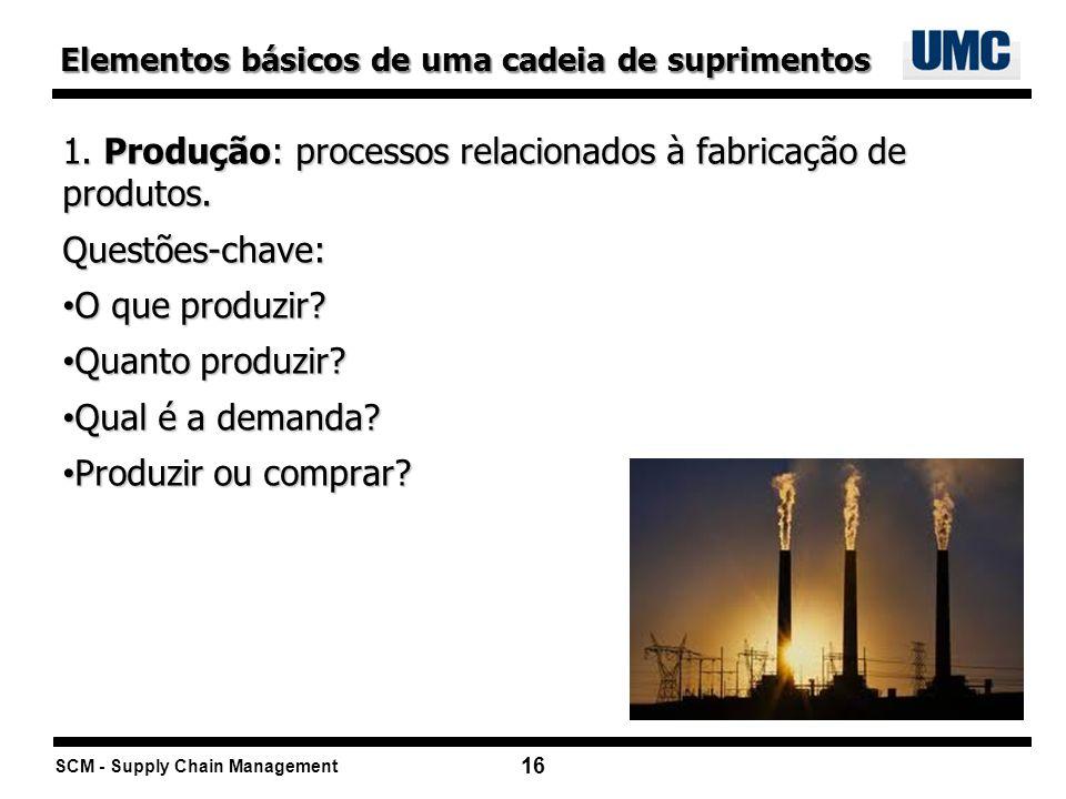 1. Produção: processos relacionados à fabricação de produtos.