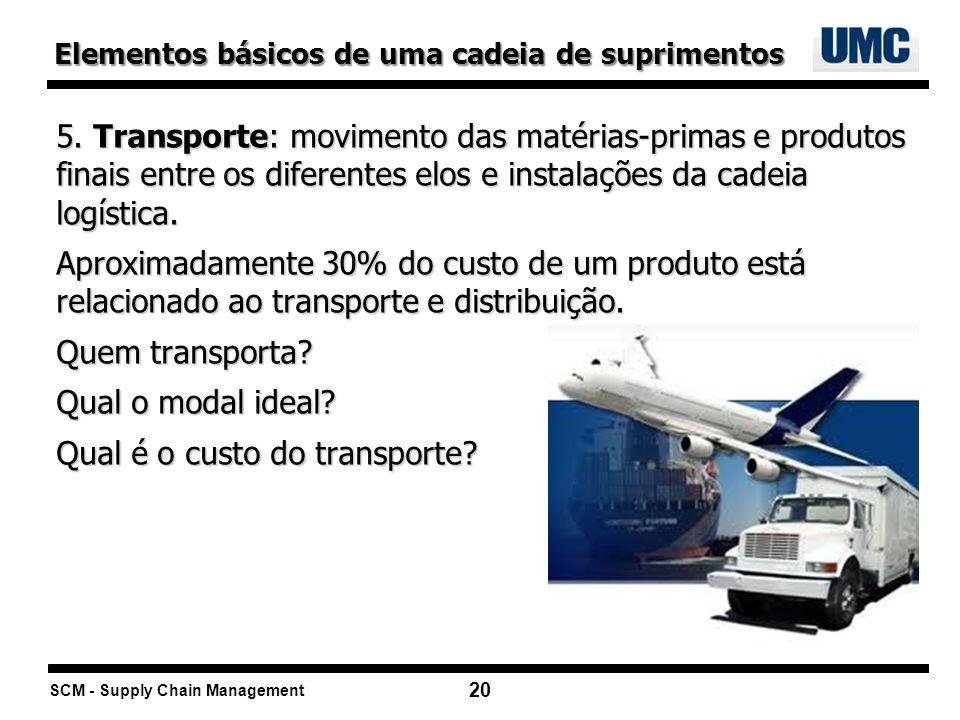 Qual é o custo do transporte