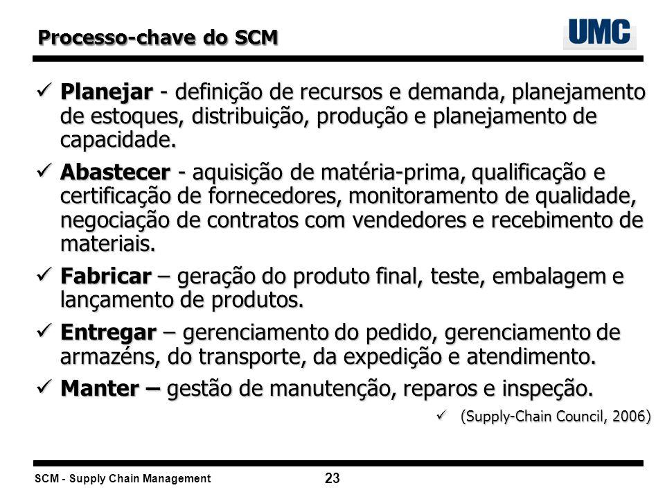 Manter – gestão de manutenção, reparos e inspeção.