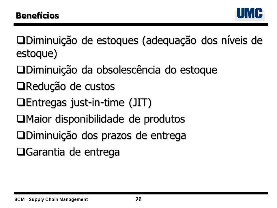 Diminuição de estoques (adequação dos níveis de estoque)