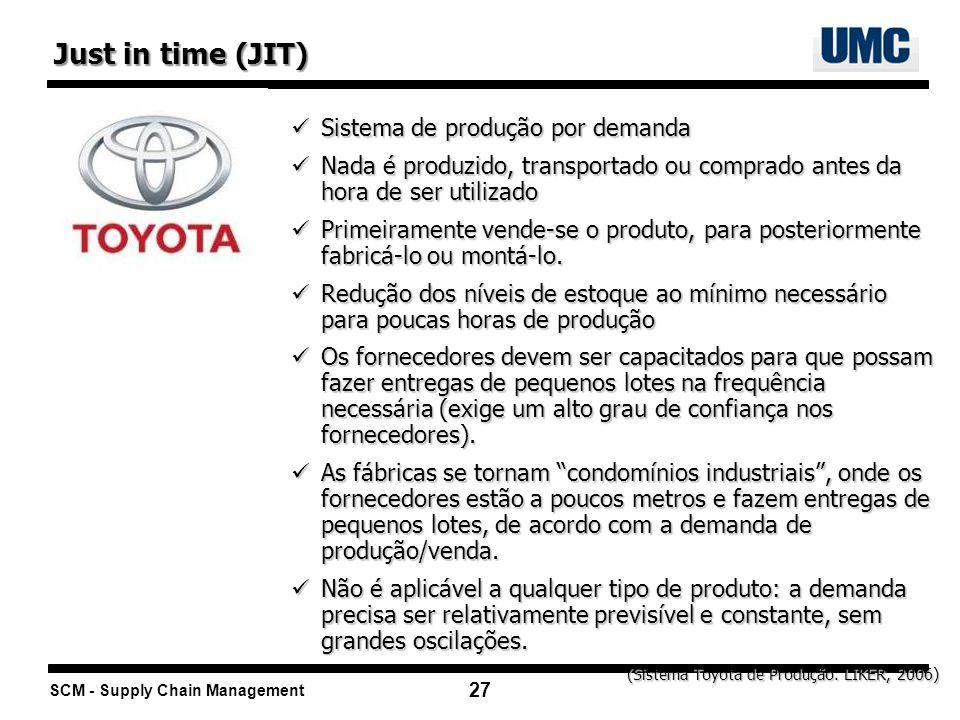 Just in time (JIT) Sistema de produção por demanda