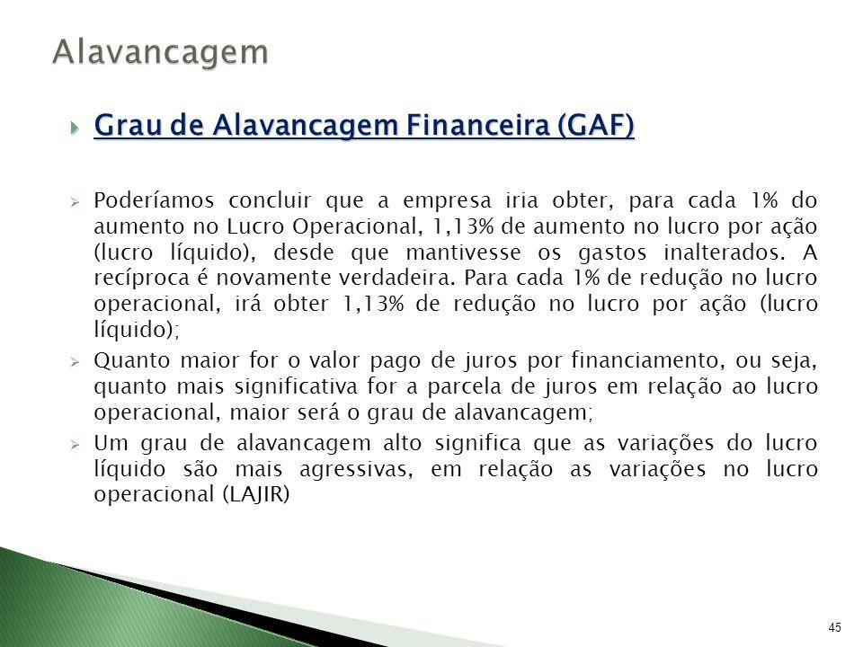 Alavancagem Grau de Alavancagem Financeira (GAF)