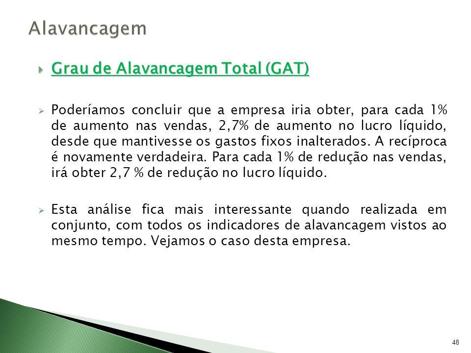Alavancagem Grau de Alavancagem Total (GAT)