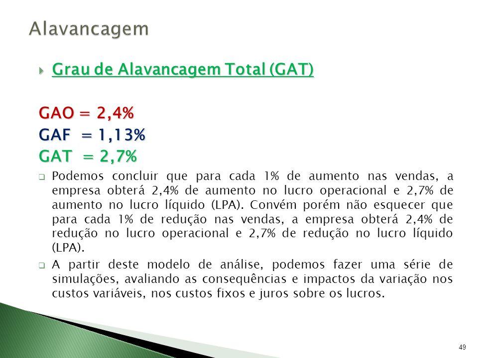 Alavancagem Grau de Alavancagem Total (GAT) GAO = 2,4% GAF = 1,13%