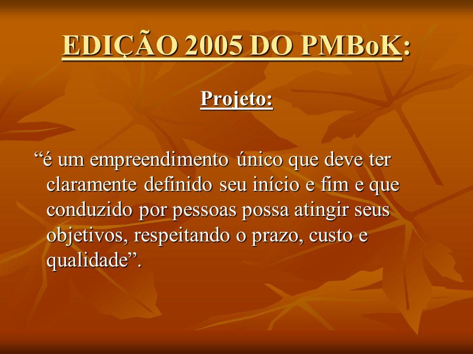 EDIÇÃO 2005 DO PMBoK: Projeto:
