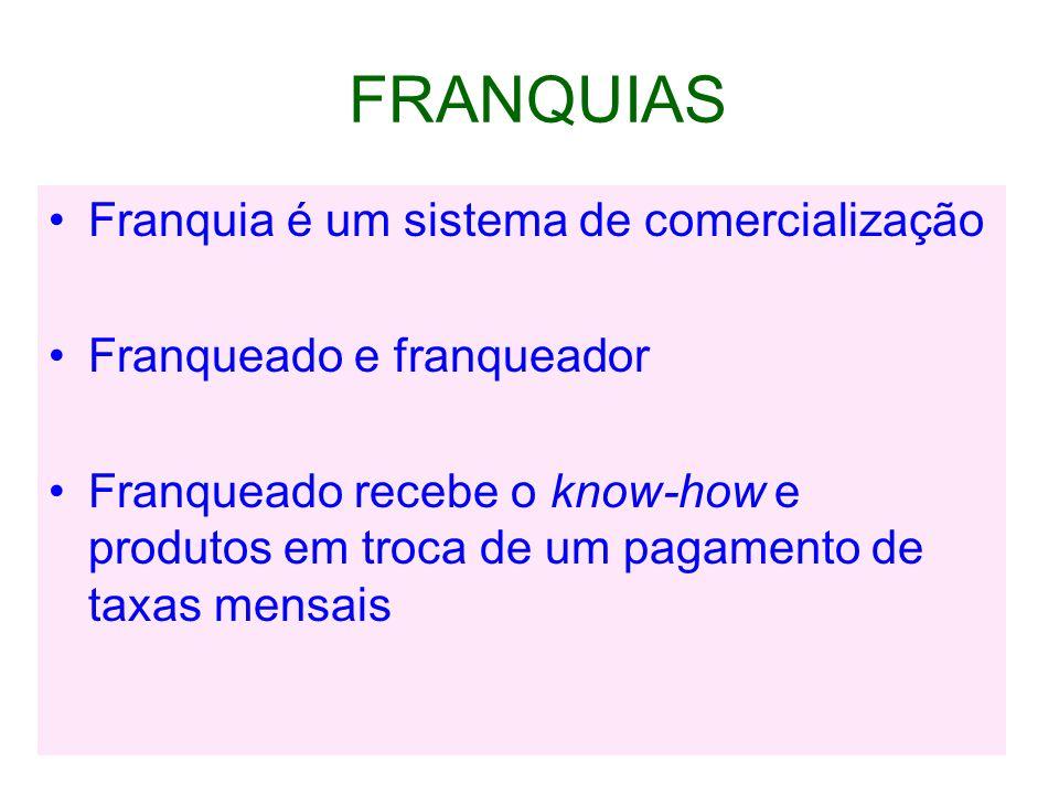 FRANQUIAS Franquia é um sistema de comercialização